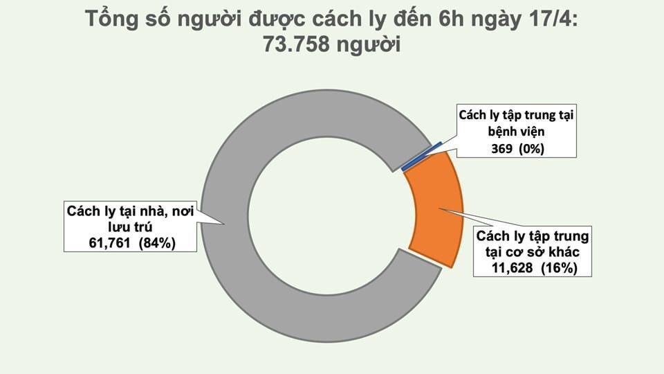 24h qua, Việt Nam không ghi nhận ca nhiễm Covid-19, 3 bệnh nhân nặng tiến triển tốt