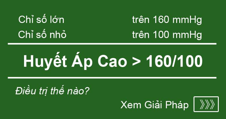HUYẾT ÁP CAO_TẠI SAO BẠN CẦN QUAN TÂM
